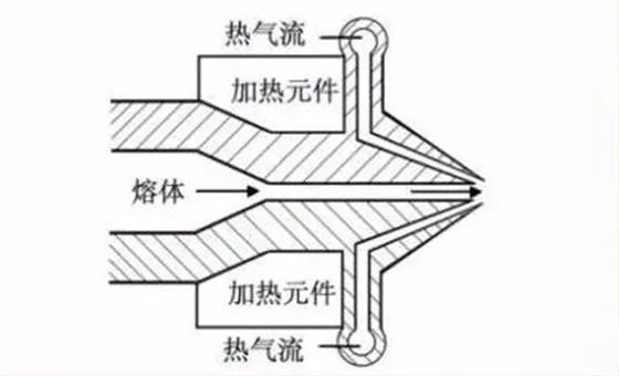 喷丝板简化结构图