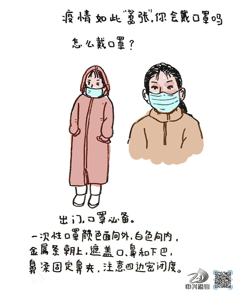 怎么戴口罩?