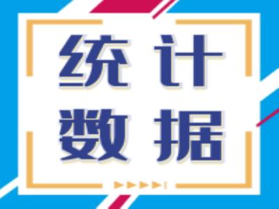 2020年1季度中国不锈钢统计数据