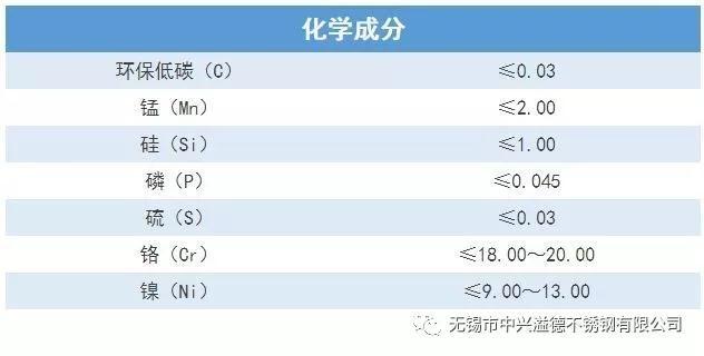 微信图片_20191116154334_看图王