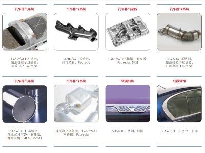 铁素体不锈钢应用范围除了汽车排气系统,还有这些...