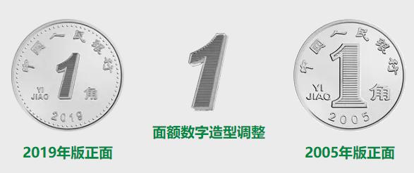 2019年第五套人民币-1角硬币